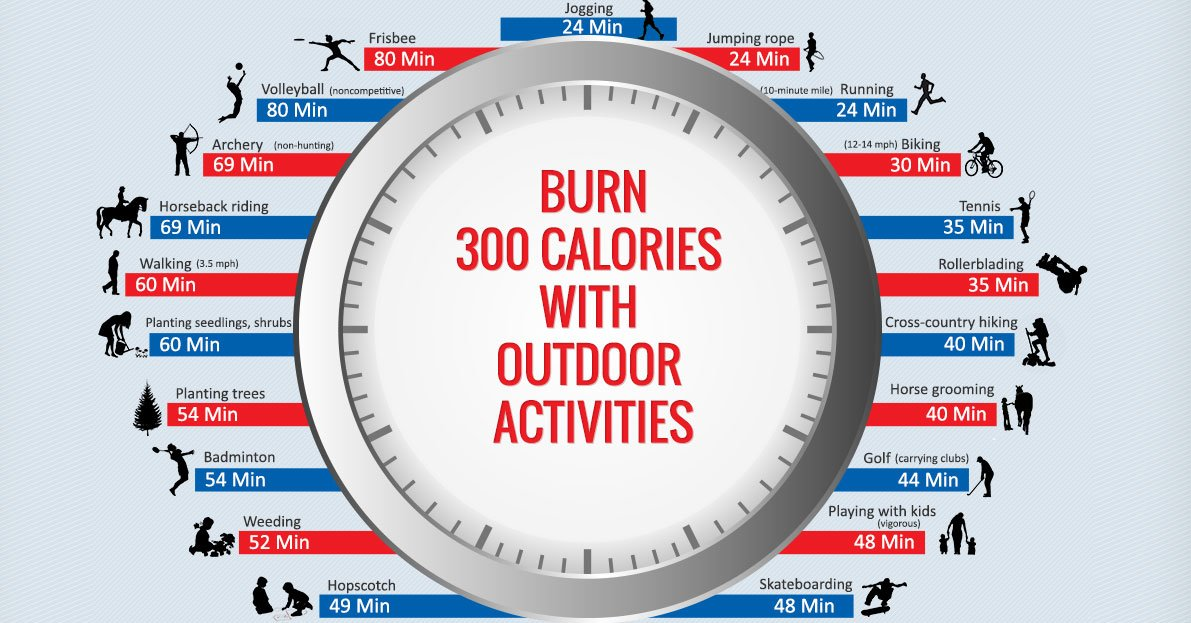RT Outdoor #exercise offers mental as well as physical benefits ➡ https://t.co/bsz4r70xrJ https://t.co/gXwcoACDuJ #health #well