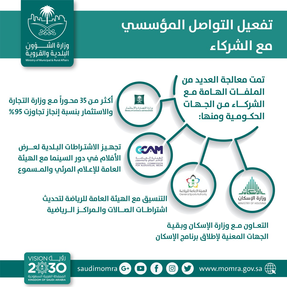 وزارة الشؤون البلدية والقروية No Twitter