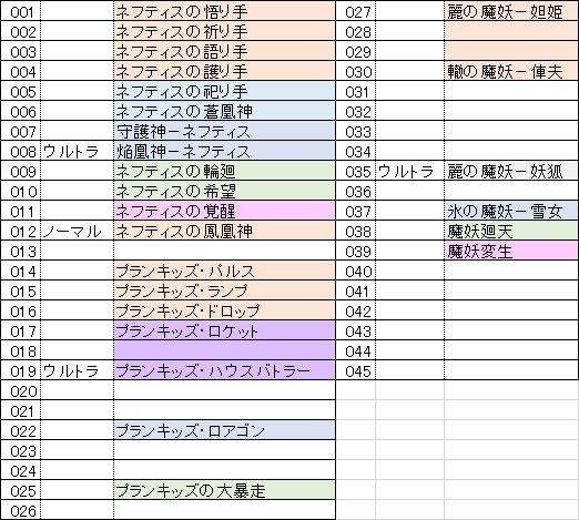 遊戯王OCG デュエルモンスターズ デッキビルドパック ヒドゥン・サモナーズに関する画像7