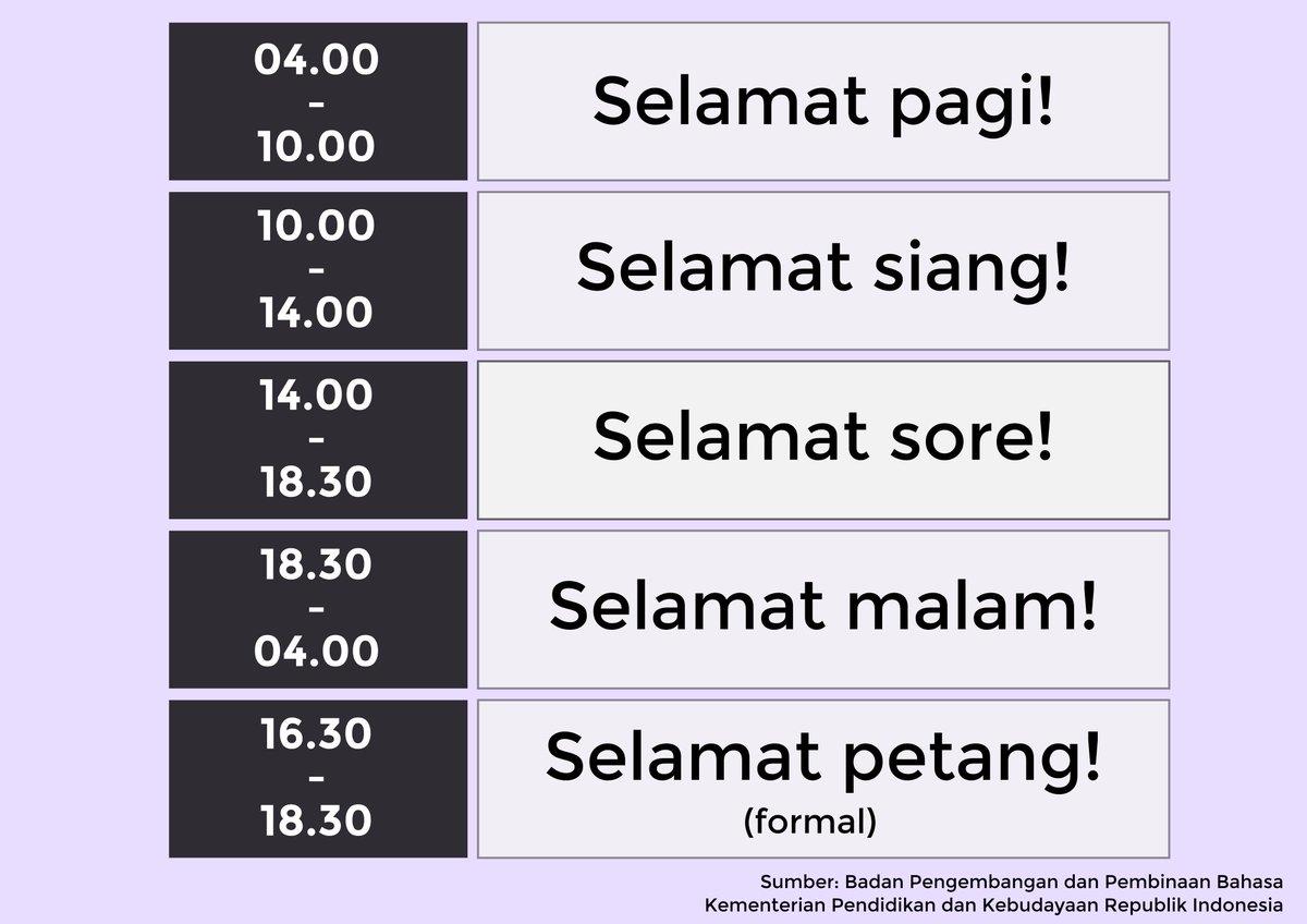 """Wikipedia bahasa Indonesia on Twitter: """"Bagaimana penggunaan kata """"pagi"""", """" siang"""", """"sore"""", """"petang"""", dan """"malam"""" dalam sapaan? 🤔 https://t.co/wvQjuqpFsY… """""""