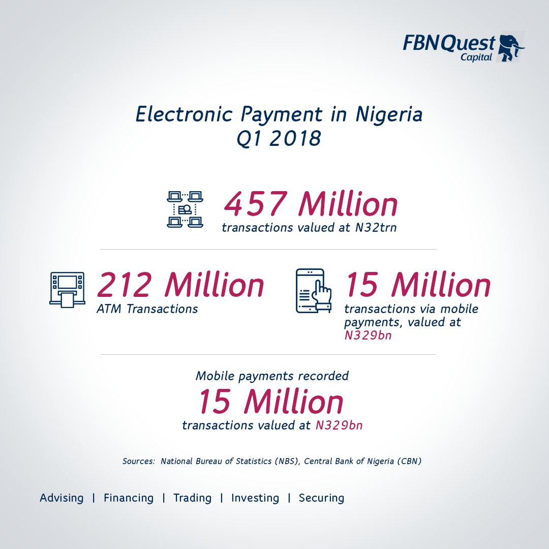 Nigeria still has a long way to go in becoming a cashless society