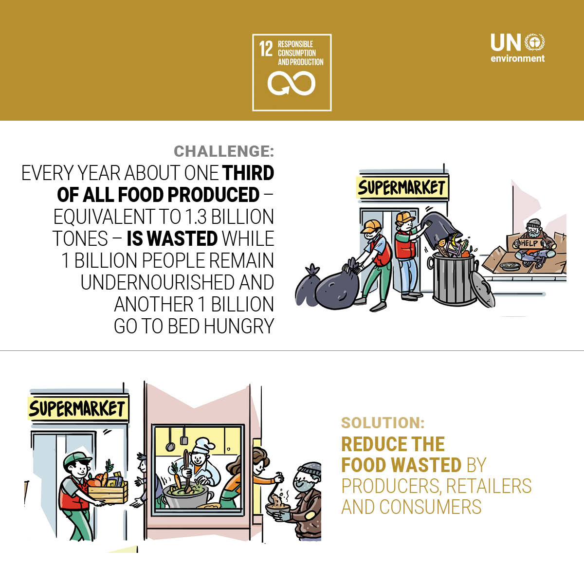 The world needs to speed up  SDGs action and you can play your part! Check  out these actions you can take during the  HLPF to help achieve the   GlobalGoals  ... ea08871d73