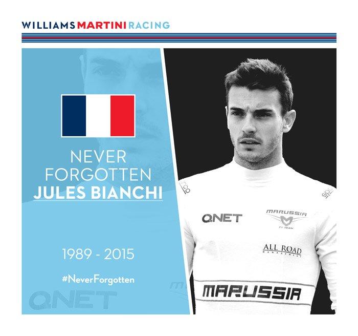 WILLIAMS RACING's photo on Formula1