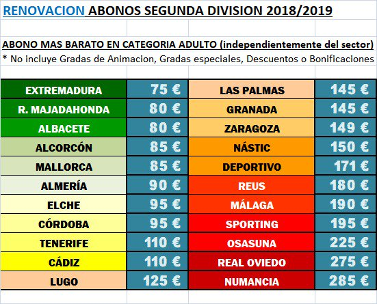CAMPAÑA DE ABONADOS 2018-2019 - Página 3 DiTT4S3WsAAeCEV