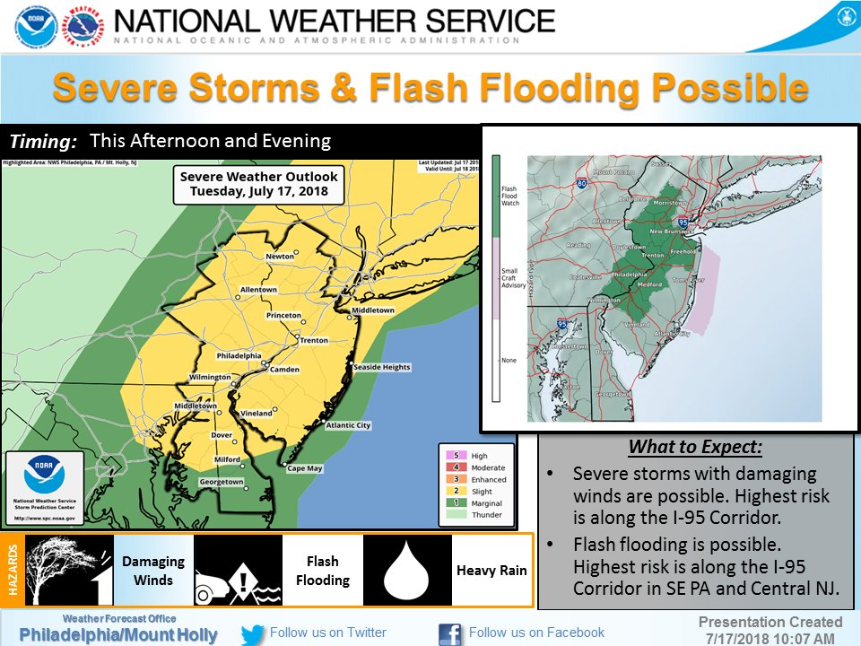 Philly Flash Flood, national weather service