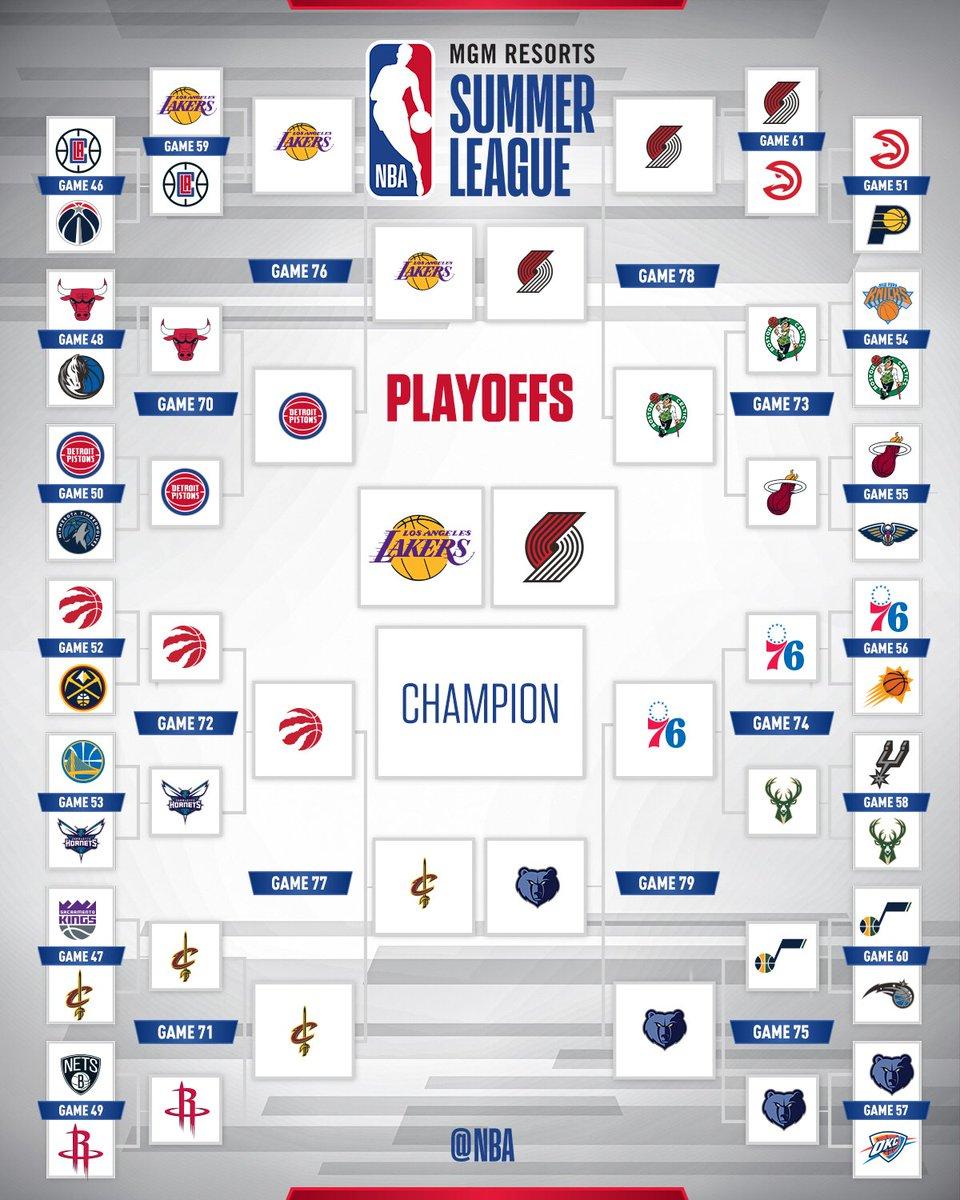 The final two in the @NBASummerLeague.... @Lakers & @trailblazers! #NBASummer