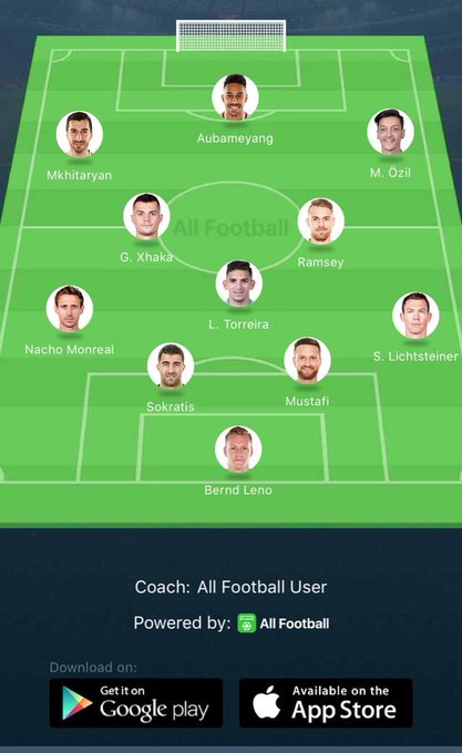 @GurjitAFC Likely Starting XI against Mancity in PL opener Photo