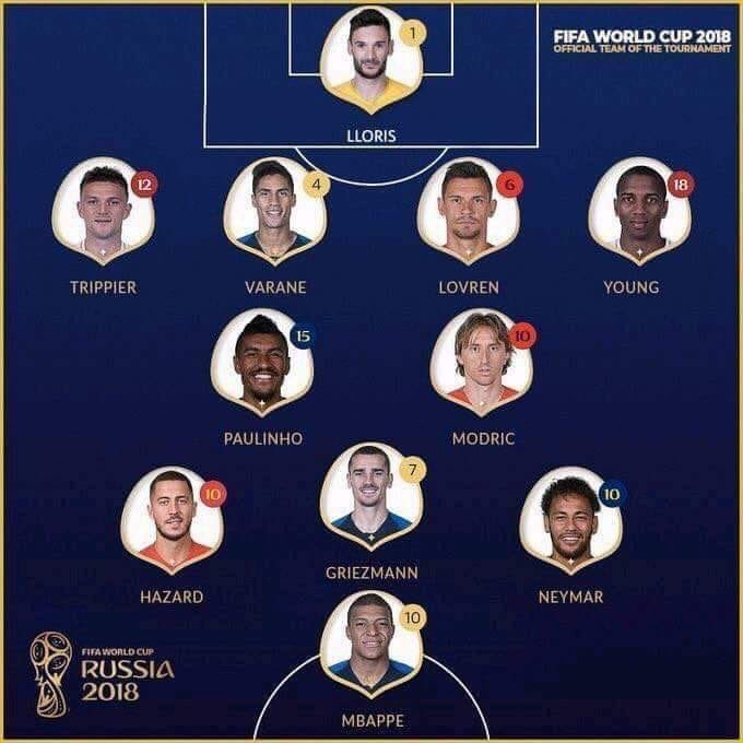 I'm sorry but how has Ashley Young made this squad? And Neymar? And Paulinho? Squad should be: Loris Trippier, Varane, Vida, Muenier Kante, Modric Hazard, Griezmann, Mbappe Kane Photo