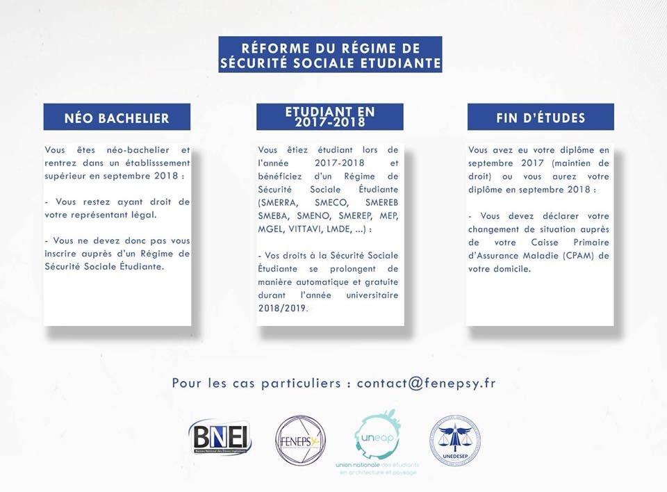 Fenepsy On Twitter Reforme Du Regime De Securite Sociale