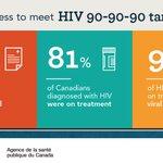 #AIDS2018 Twitter Photo