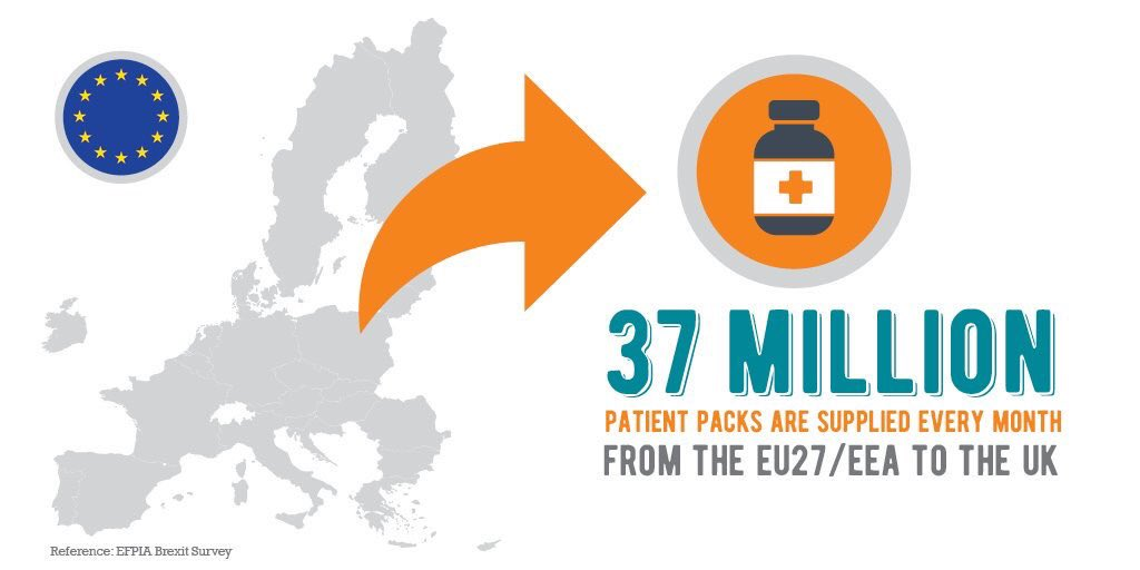 Brilliant piece from @helentbbc on #newsnight showing #pharma preparation for #Brexit. Every month 37m packs of medicine move from EU to UK. That's why frictionless trade & cooperation on #medicine regulation must be agreed. Read more here: https://www.abpi.org.uk/what-we-do/policy-and-parliament/brexit/…
