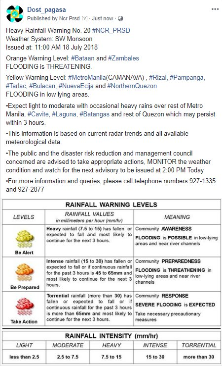 Heavy Rainfall Warning No. 20 #NCR_PRSD Weather System: SW Monsoon Issued at: 11:00 AM 18 July 2018