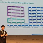 Check out @helloiconworld 's ecosystem road map. According to JH Kim. #bbseoul2018