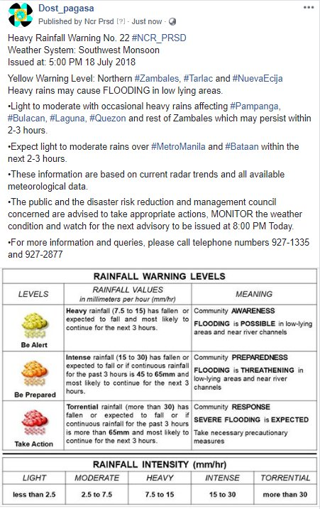 Heavy Rainfall Warning No. 22 #NCR_PRSD Weather System: Southwest Monsoon Issued at: 5:00 PM 18 July 2018