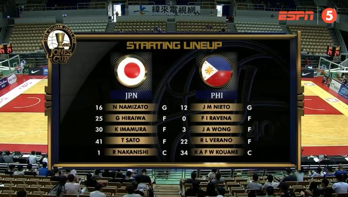 The starting line-up of the Ateneo-Philippines and Japan! | #JonesCup #OBFPilipinas Photo