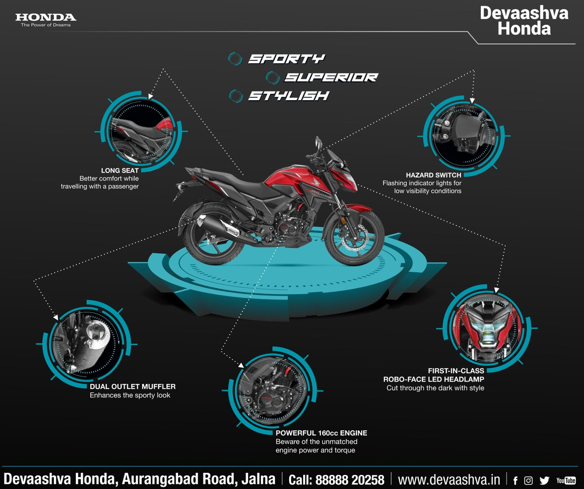 Hondashowroom Hashtag On Twitter How To Wire An Outlet Off Of A Switch Youtube Presenting The Honda X Blade Born Transform Your Ride Just One Look Is Enough Find This Beauty Showcased At Devaashva Showroom