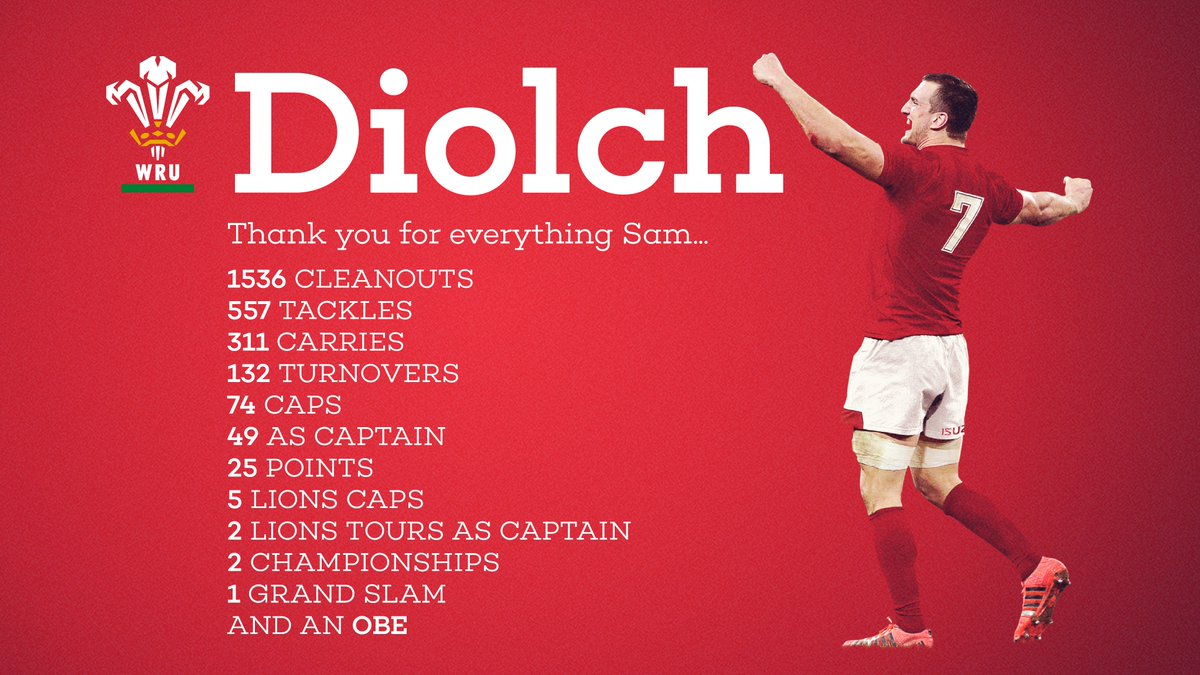 BREAKING: @samwarburton_ has announced his retirement from the game.  He led Wales for a record 49 times in his 74 appearances.  #ThanksWarby