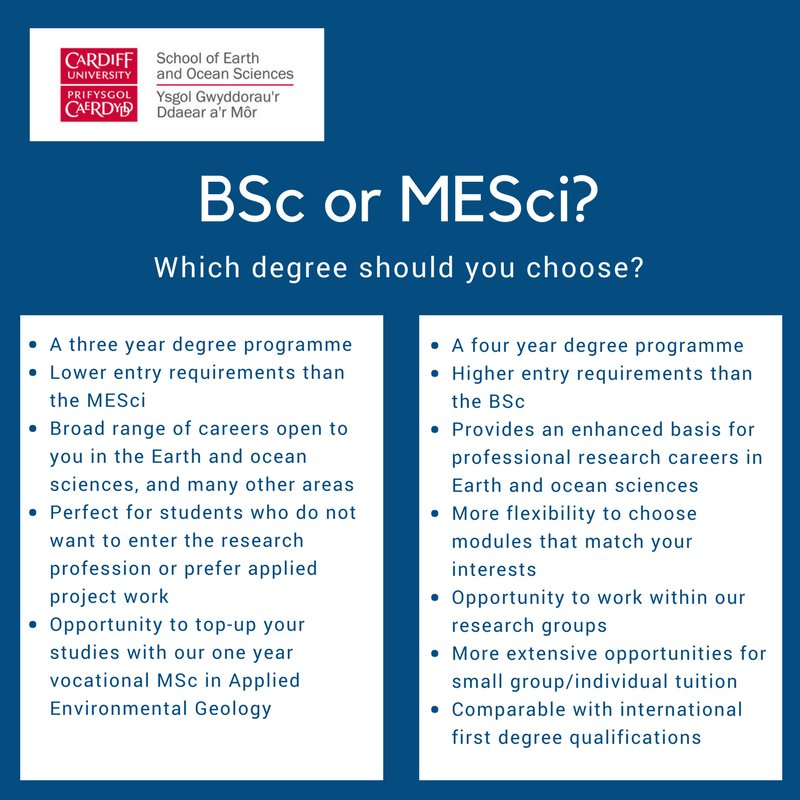 the differences between an associate degree One difference between a certification and a degree program is that the latter requires more broad  by getting an associate's or a bachelor's degree.