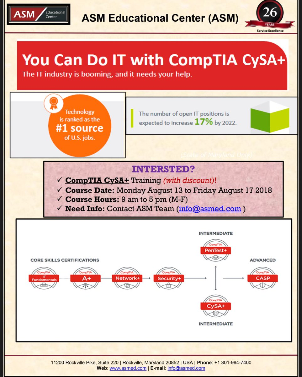 Asm Educational Ctr On Twitter Did You Know That Comptia Cysa Is