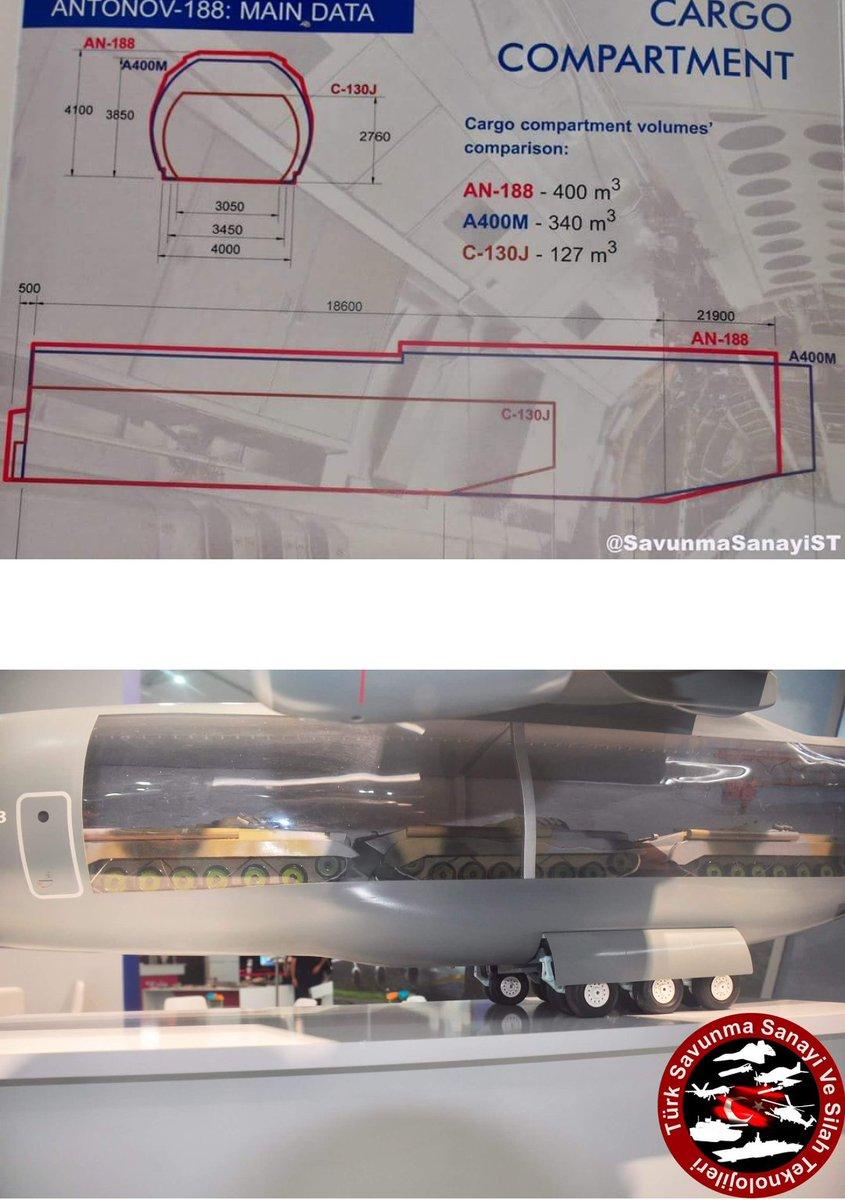 مفاوضات بين تركيا واوكرانيا من اجل انتاج مشترك لطائرة النقل العسكري Antonov An-188 الجديده  DiZ9DwOX4AIoSh6
