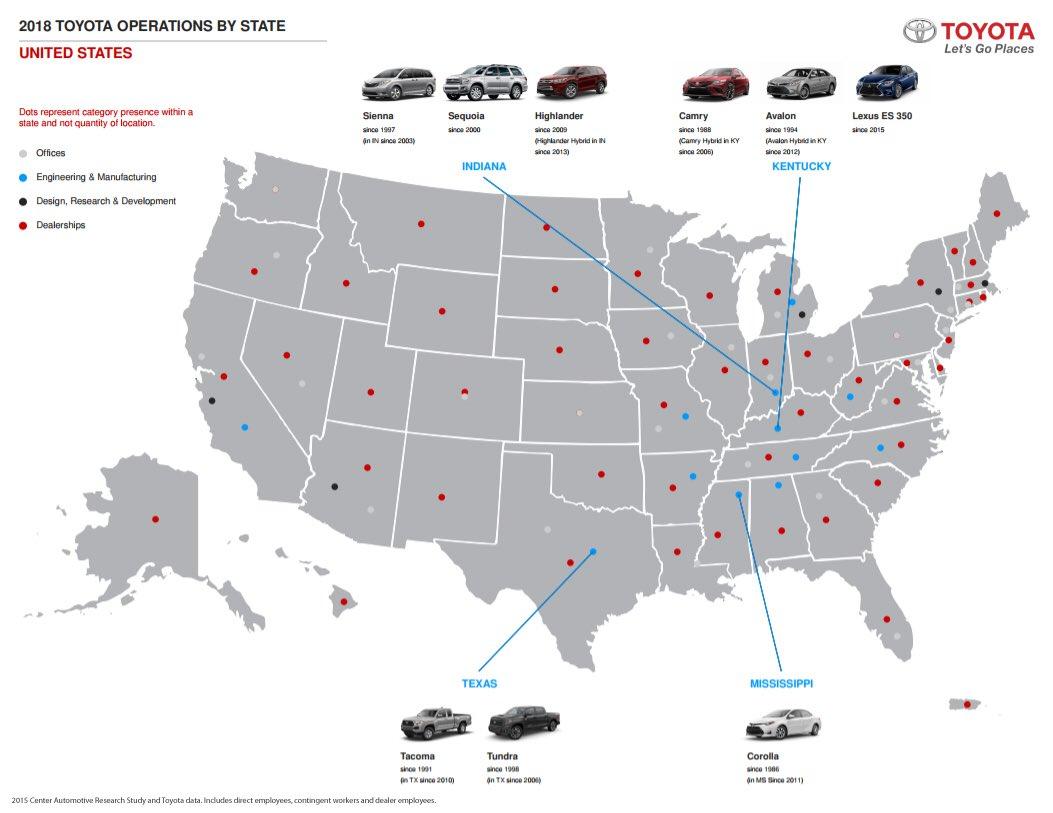 Toyota Usaverified Account