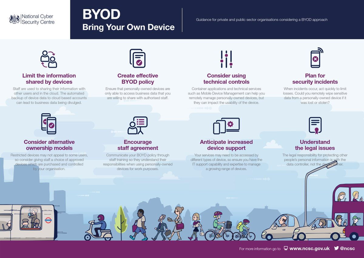 security issues pertaining to the bring your own device byod corporate policy Many companies permit their employees to use personal mobile devices, such as smartphones and tablets, to access company-specific information, such as email, under a bring your own device (byod.