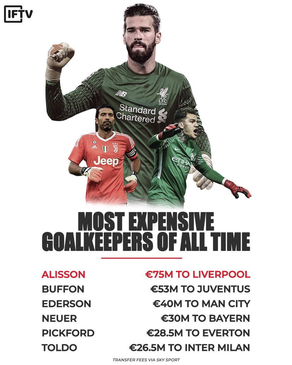 OFFICIAL : Alisson to Liverpool  - Page 5 DiZOk5oWkAEySMZ?format=jpg
