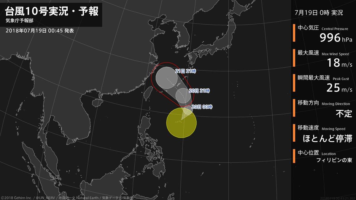 【台風10号実況・予報 2018年07月19日 00:43】 台風10号は、フィリピンの東でほとんど停滞しています。