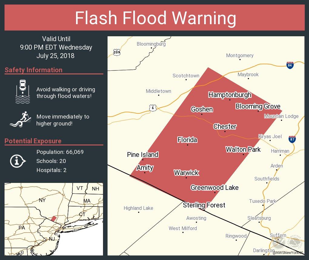 Nws New York Ny On Twitter Flash Flood Warning Including Warwick