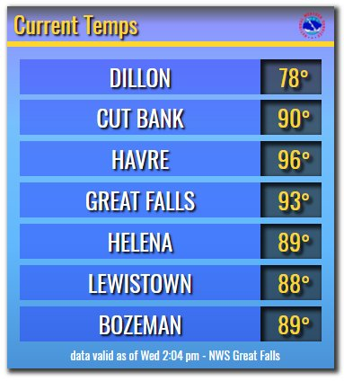 2pm Update. It's warm, dry and breezy across North-central and Southwest Montana today. Drink plenty of water this afternoon. Be sure to control any sparks or source of fire, as any ignition could spread quickly in these conditions. #mtwx