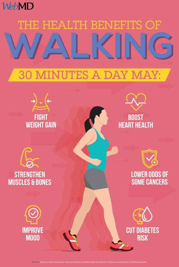 RT Just a little walking can do wonders for your body. 💪 https://t.co/fGnARV4wnb https://t.co/UdgldsyoCI #health #wellness via WebMD: