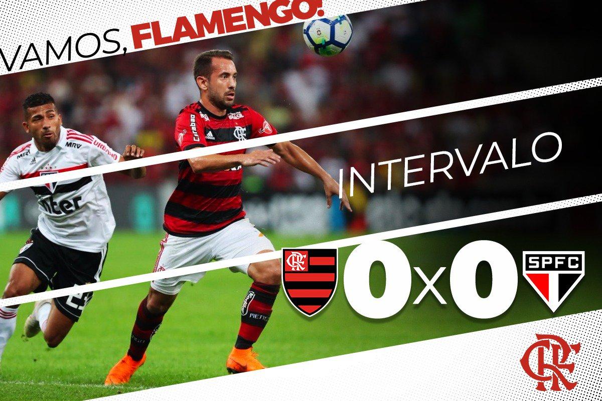 Fim do primeiro tempo! Tudo igual no Maracanã: Flamengo 0x0 São Paulo #FLAxSAO