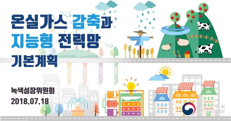 🌿국가 주요 관심사인 '환경'과 '에너지'. #이낙연 총리 주재 <제2회 녹색성장위원회(7월 18일)>에서 국내 온실가스💨 감축과 지능형 전력망⚡ 계획을 마련했습니다.  대한민국 친환경 에너지 정책, 블로그( )에서 확https://t.co/xCXN9JKn5X인하세요.