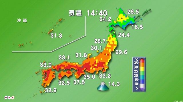 京都府京都市で最高気温39.2℃(アメダス) https://t.co/igh5UK5zs6