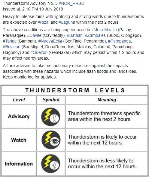 Thunderstorm Advisory No. 5 #NCR_PRSD Issued at: 2:10 PM 19 July 2018