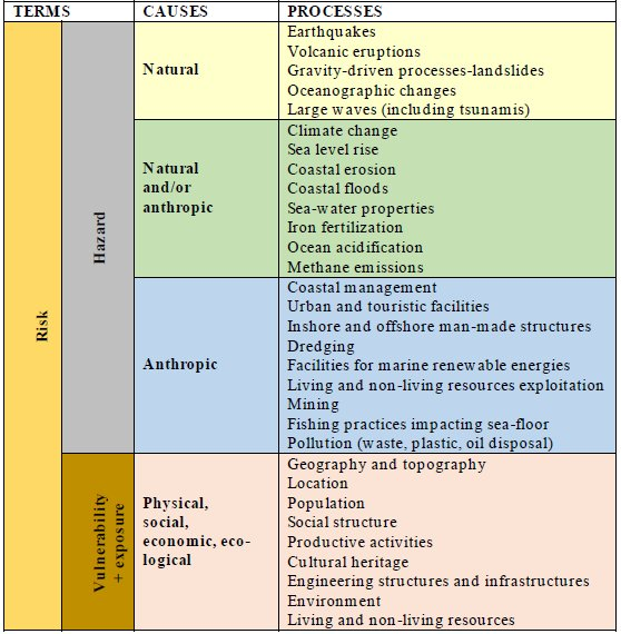 ebook methods in the philosophy of education