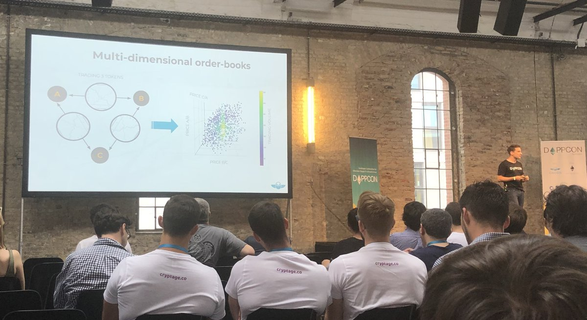 America\'s Challenges in the Greater Middle East: The Obama Administration\'s Policies