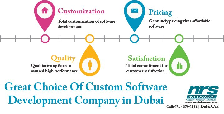The United Arab Emirates (UAE) has been fast emerging into hub of variegated custom software solutions. As #customized #software solutions are the need of the hour #today, various such #companies operate in the region. https://tinyurl.com/yblnt77h  #dubai #uae #softwaredevelopmentpic.twitter.com/xJc8KcI2z9