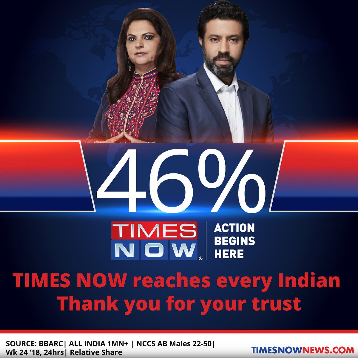 TIMES NOW reaches every Indian. Historic viewership run continues, Thank you for your trust!
