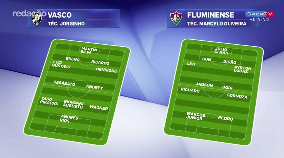 Qual seu palpite para Vasco e Fluminense?  #RedacaoSporTV  #SelecaoSporTV