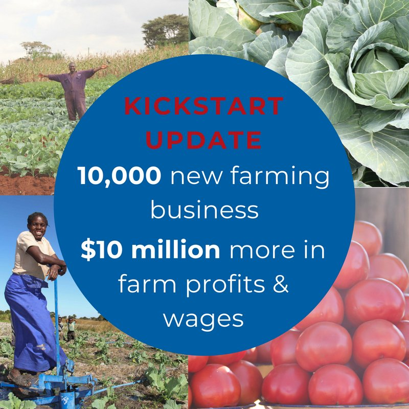 the solutions to providing assistance to small scale farmers Increasing small farmers' household incomes will help retain critical labor for the harvest while expanding sales of syngenta's crop-protection products and increasing the reliable supply of.