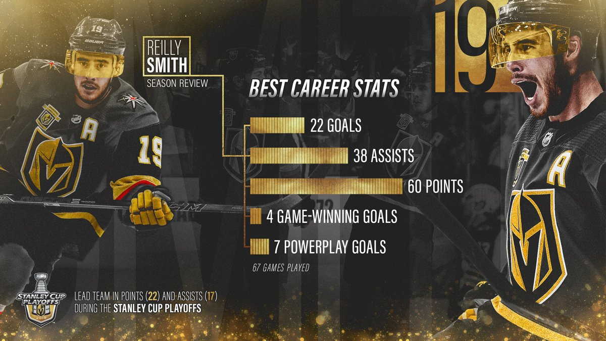 1️⃣9️⃣ had a Reilly good year wouldn't you say?