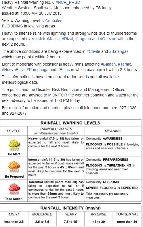Heavy Rainfall Warning No. 6 #NCR_PRSD Weather System: Southwest Monsoon enhanced by TS Inday Issued at: 10:00 AM 20 July 2018