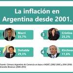 #SinRespuestas Twitter Photo