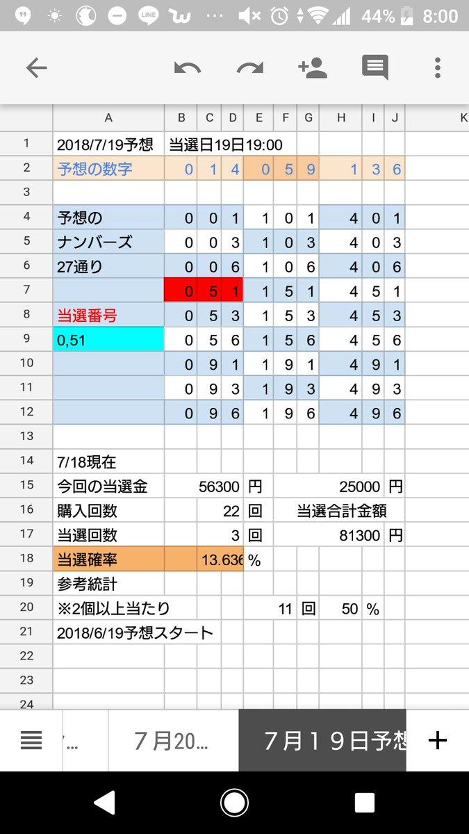ナンバーズ 4 番号 宝くじ 当選