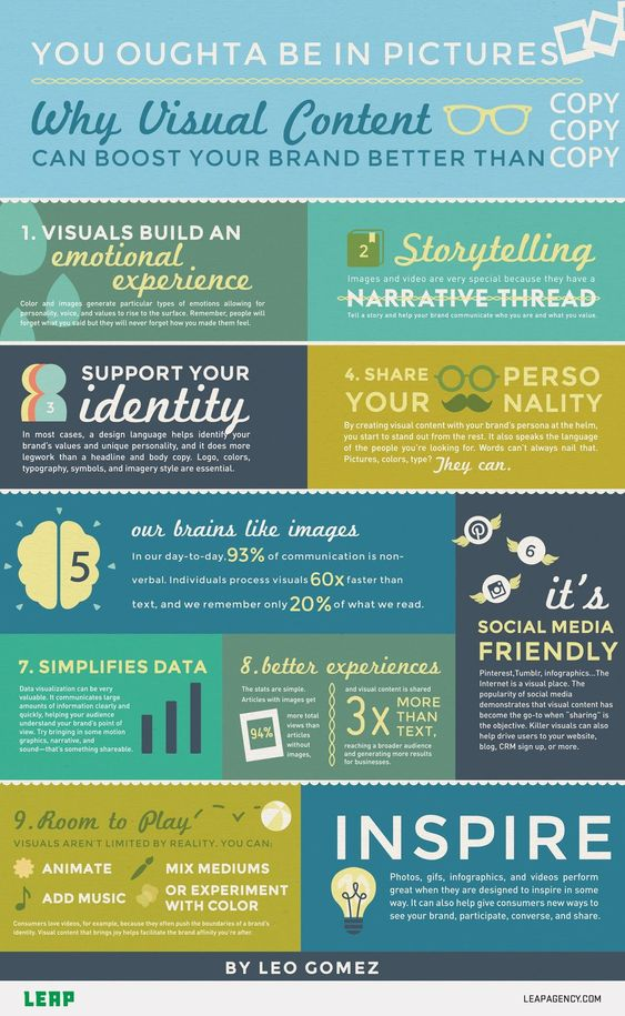 93% of communication is non-verbal. How are you using #visualmarketing in your business? - Build an emotional experience - Share your personality - Create better experiences #DigitalMarketing #Branding