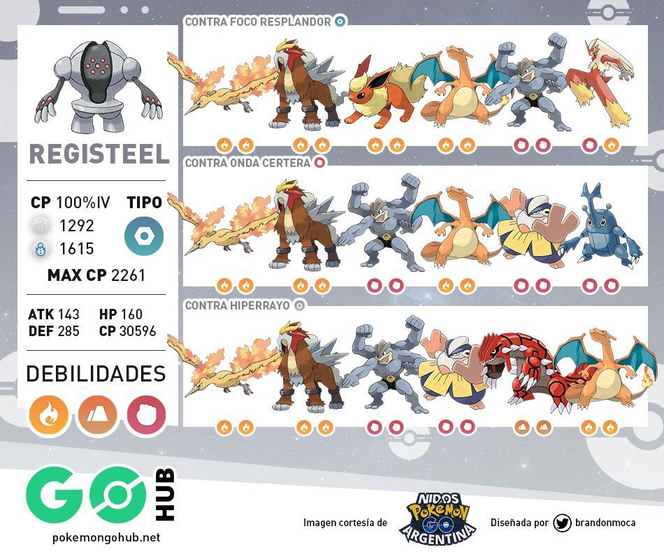Imagen de las características , debilidades y rivales de Registeel hecho por Pokémon Go Hub y Nidos Pokémon Argentina.