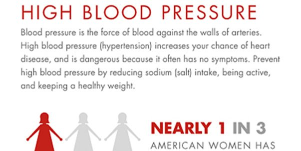 RT Cardiovascular Disease Risk Affected By #Blood Pressure Changes ➡ https://t.co/ybsXmeylvc https://t.co/oI30hpO2Qh #health #well