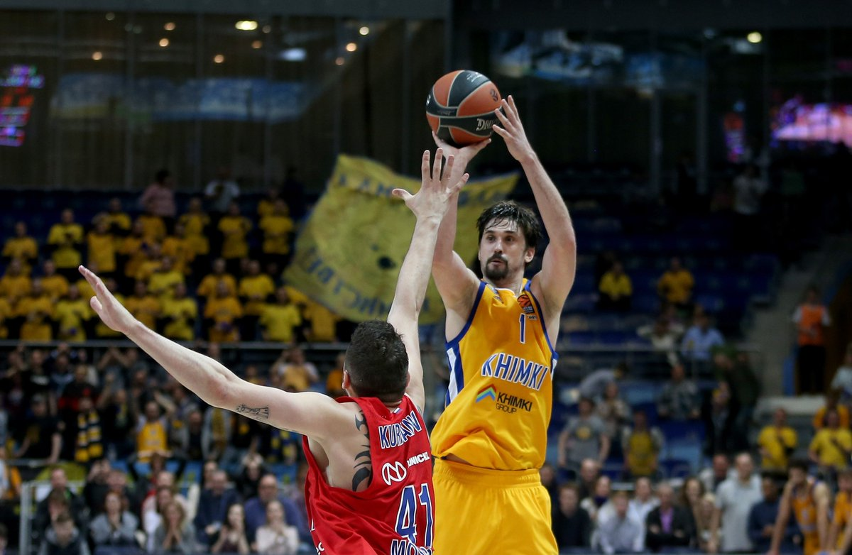 Who is the BEST 3-point shooter in the EuroLeague?