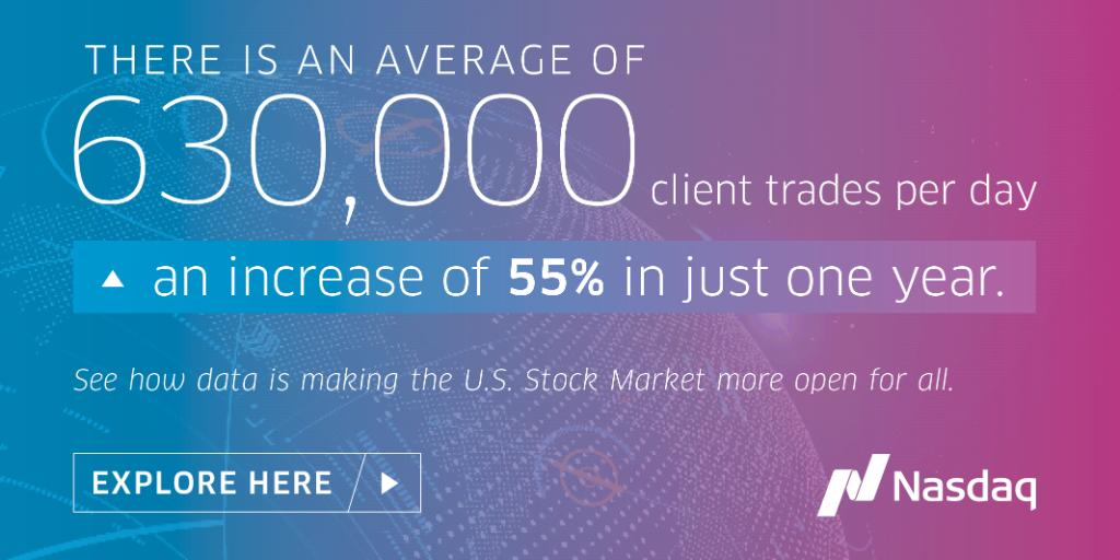 Nasdaq On Twitter You Dont Need To Be Warren Buffet To Smartly